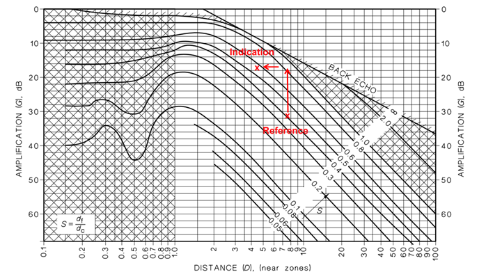 Normalised Reflectivity Curve